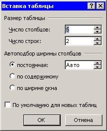 C:\Users\Celeron\Desktop\кесте2.jpg
