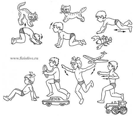 Комплекс имитационных упражнений у детей