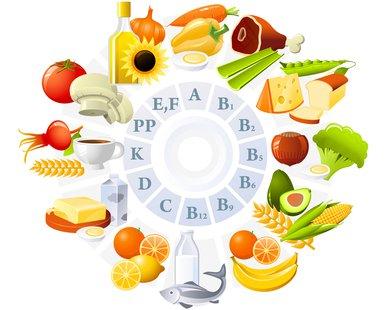 Картинки по запросу витамины для детей