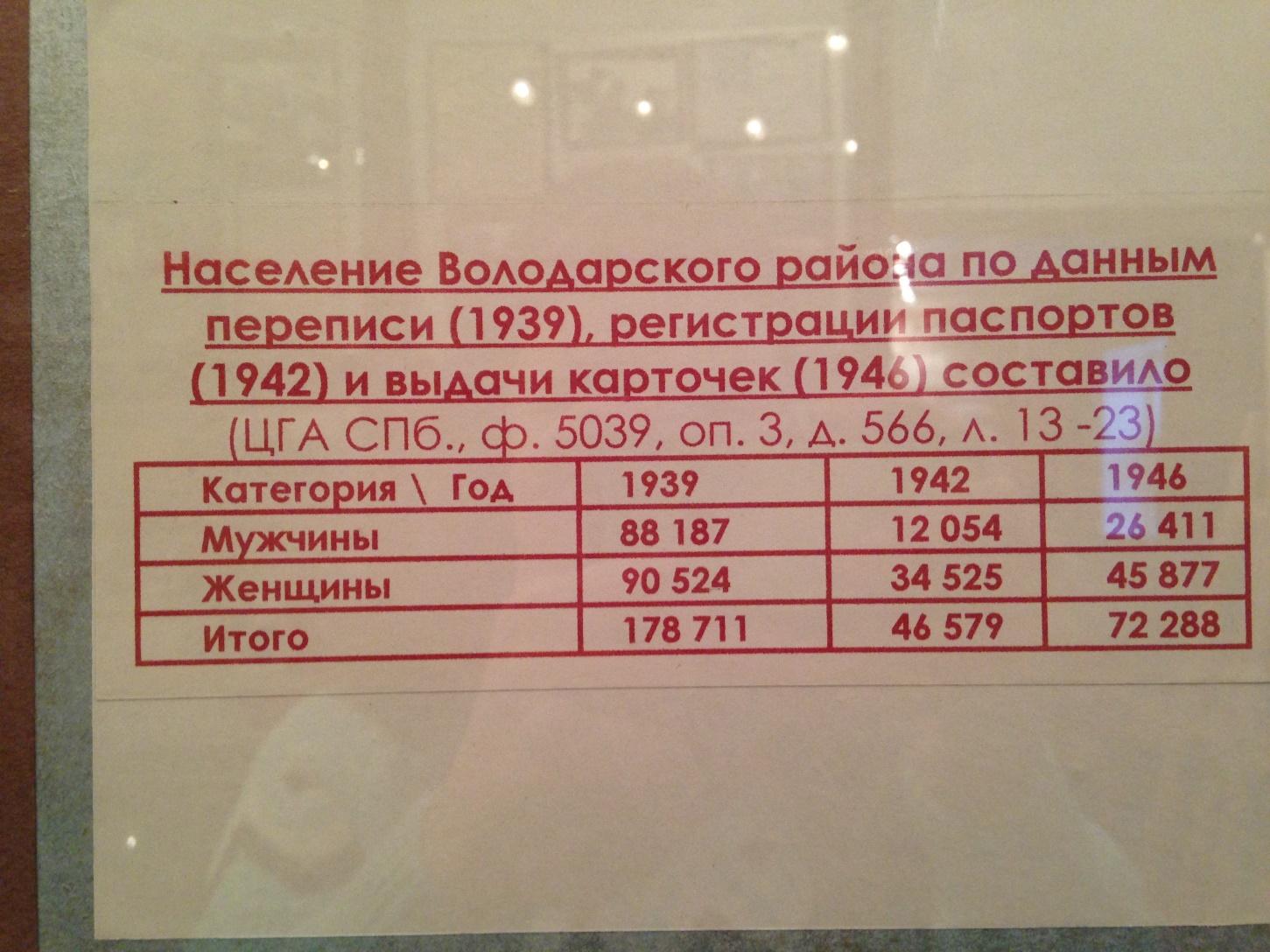 G:\Фото из музея\IMG_7516.JPG