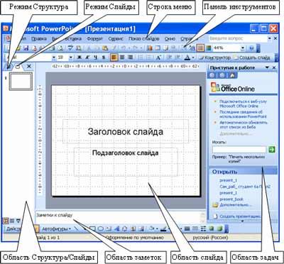 Окно приложения PowerPoint - www.lwssons-tva.info