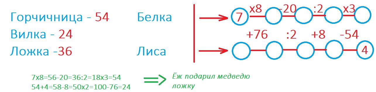 C:\Users\user\Desktop\Безымянный11.png