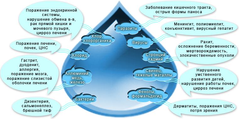 http://aquafilter-perm.ru/image/cache/data/caply_spb.jpg