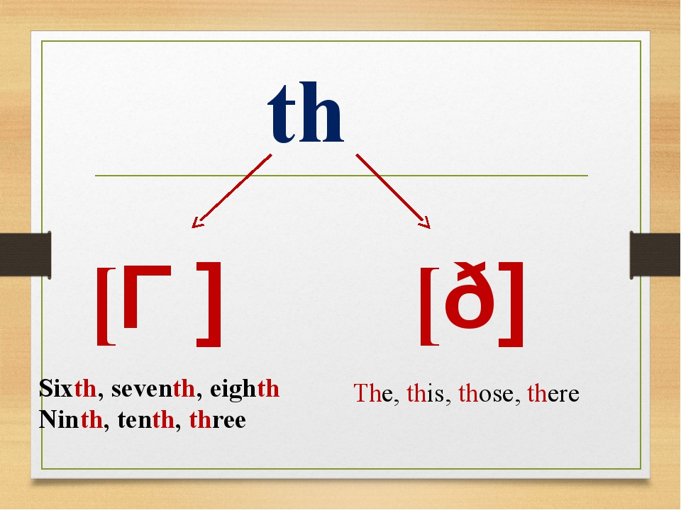th [Ɵ] [ð] Sixth, seventh, eighth Ninth, tenth, three The, this, those, there