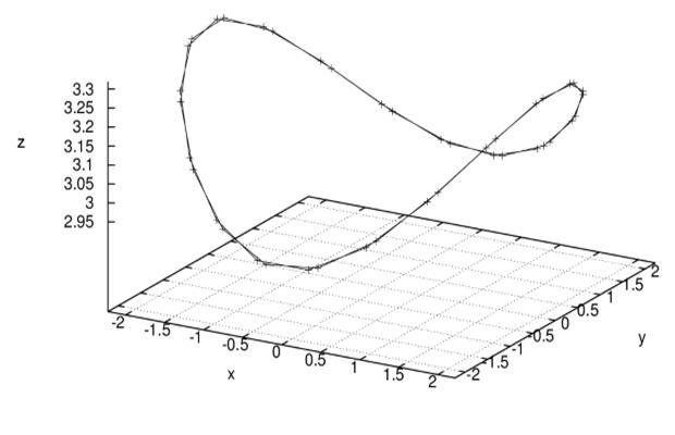 Фазовый портрет трехмерной динамической системы