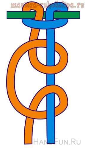 Азбука Макраме для начинающих: Левый узел фриволите
