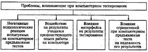 http://koi.tspu.ru/koi_books/samolyuk/lek11.files/image004.jpg