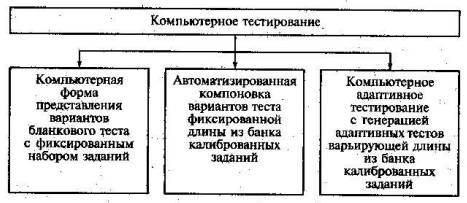 http://koi.tspu.ru/koi_books/samolyuk/lek11.files/image002.jpg