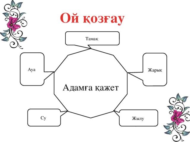C:\Users\7\Desktop\Тәулік\img_user_file_551d2224c9b49_4.jpg