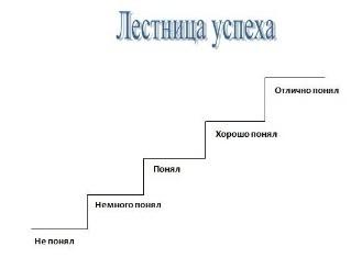 http://vnekl.netnado.ru/umot/urok-fiziki-v-8-m-klasse/22.jpg