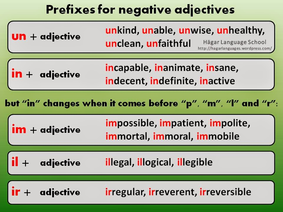 H:\12 гр\prefixes-for-negative-adjectives.jpg