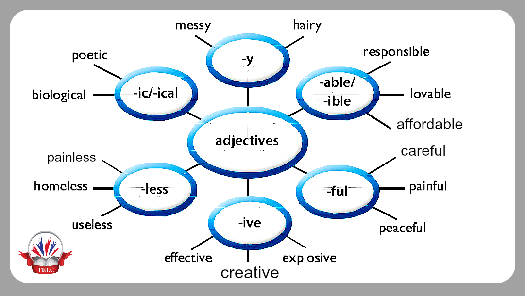 H:\12 гр\word-formation-adjecitves.jpg