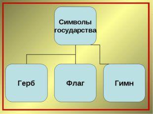 https://arhivurokov.ru/multiurok/6/4/c/64ce0f479b27a09fc0e5e9b351993df47f4043e1/vospitatiel-nyi-chas-ia-ghrazhdanin-molodoi-riespubliki_3.jpeg