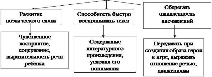http://www.bestreferat.ru/images/paper/10/80/8748010.png