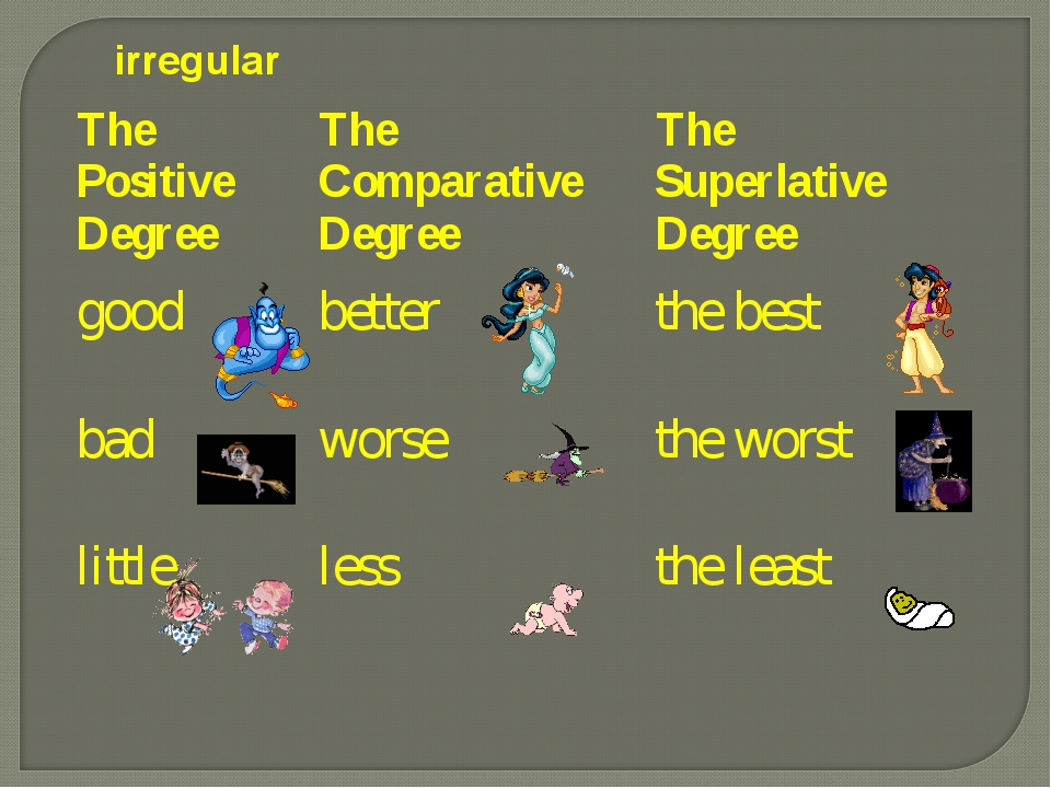 irregular The Positive Degree	The Comparative Degree	The Superlative Degree g...
