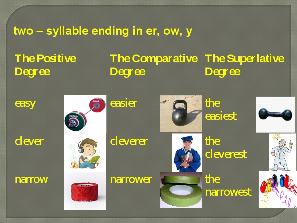 two – syllable ending in er, ow, y The Positive Degree	The Comparative Degree...