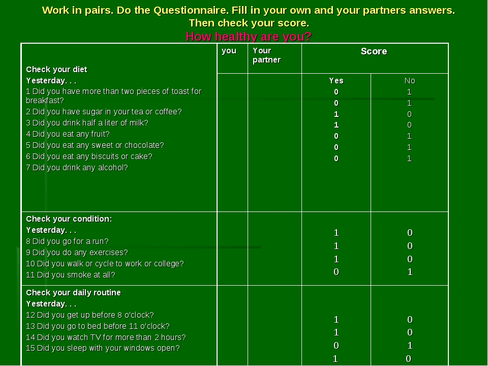 Work in pairs. Do the Questionnaire. Fill in your own and your partners answe...