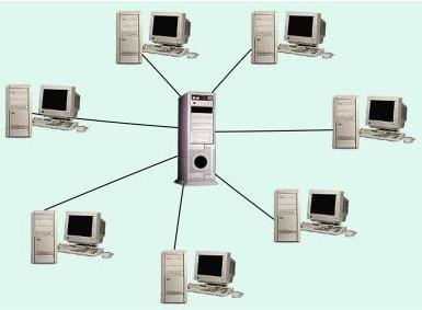 Локально-вычислительные сети включают компьютеры,оргтехнику и сетевое оборудование.