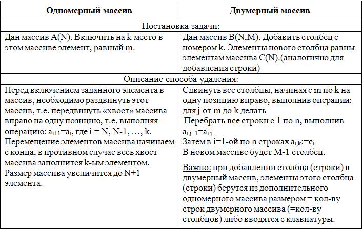 Turbo Pascal Для Школьников Попов
