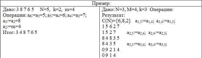 Turbo Pascal Для Школьников