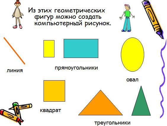 конспект урока на знакомство с детьми в