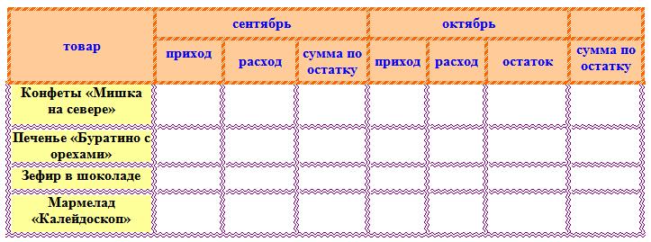 Ответы@mail. Ru: excel как сделать таблицу приход росход остаток?