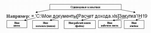 иконка файла excel с восклицательным знаком