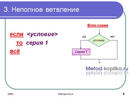 Чернов Информатика Конспект Уроков