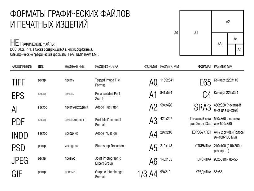 Графическое изображение файлов ...: pictures11.ru/graficheskoe-izobrazhenie-fajlov.html