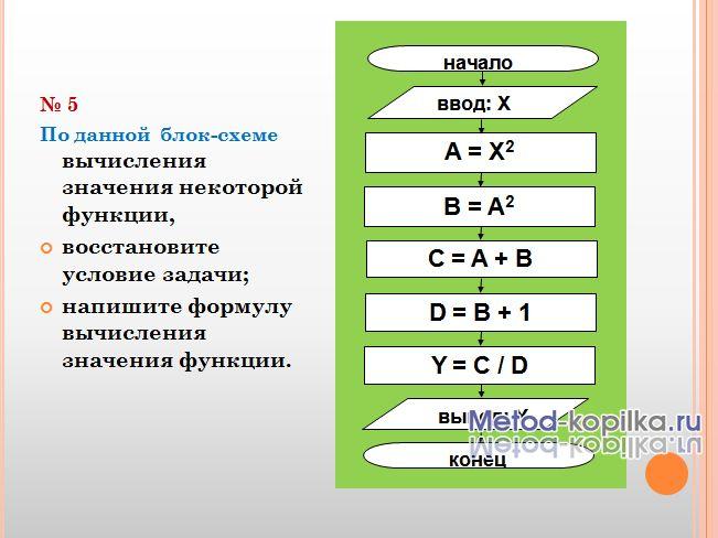 """Конспект урока информатики  """"Основные виды алгоритмических структур."""
