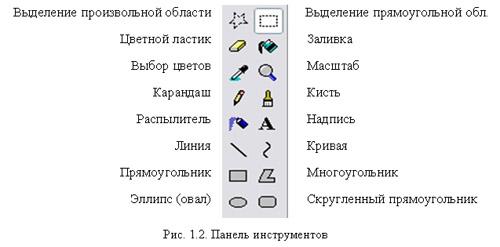 ... Панели инструментов .(рис.1.2.) Если: tineydgers.ru/load/laboratorno_prakticheskaja_rabota_znakomstvo_s...