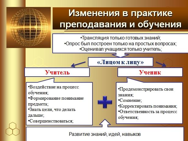 Рефлективный отчет по проведенной серии последовательных уроков  kov01 jpg