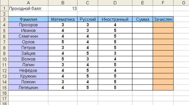 Могилев И Др. Информатика Учебное Пособие Для Вузов