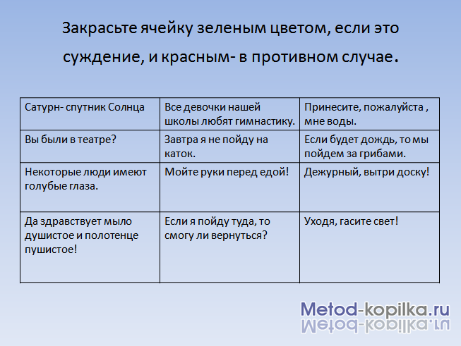 "Презентация  ""Логические операции.  Таблица истинности "" ."