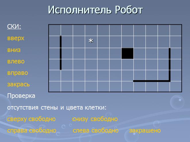 Москвич 2141 схема электрическая пуска.